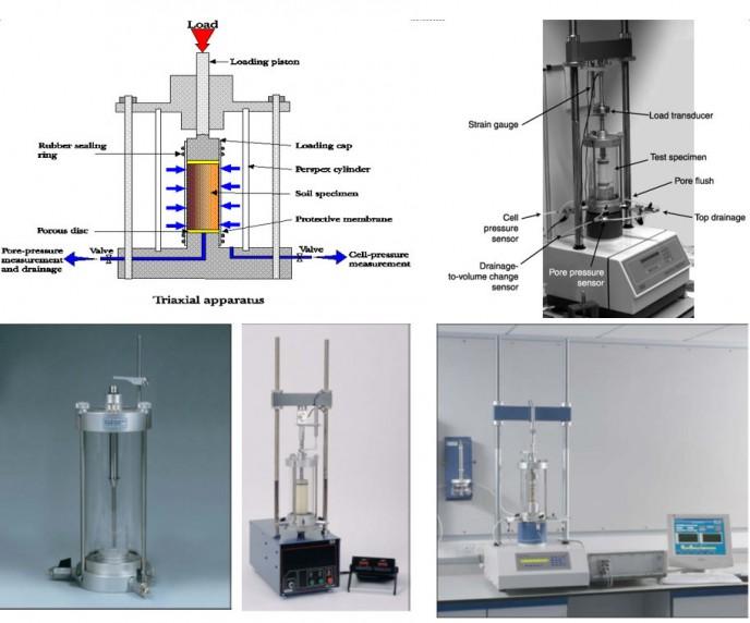 تجهیزات آزمایشهای سه محوری